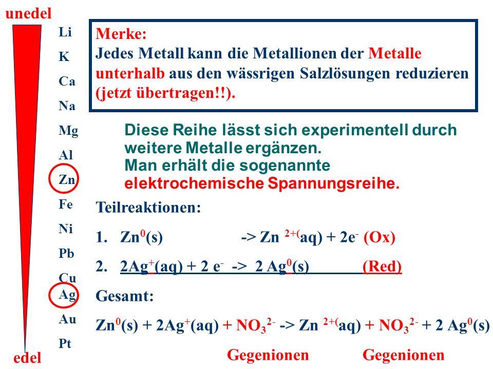 Zn0(s) -> Zn 2+(aq) + 2e- (Ox) 2Ag+(aq) + 2 e- -> 2 Ag0(s) (Red)