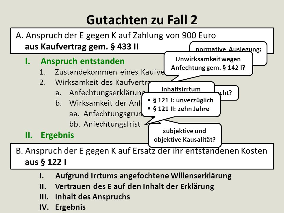Gutachten zu Fall 2 A. Anspruch der E gegen K auf Zahlung von 900 Euro aus Kaufvertrag gem. § 433 II.
