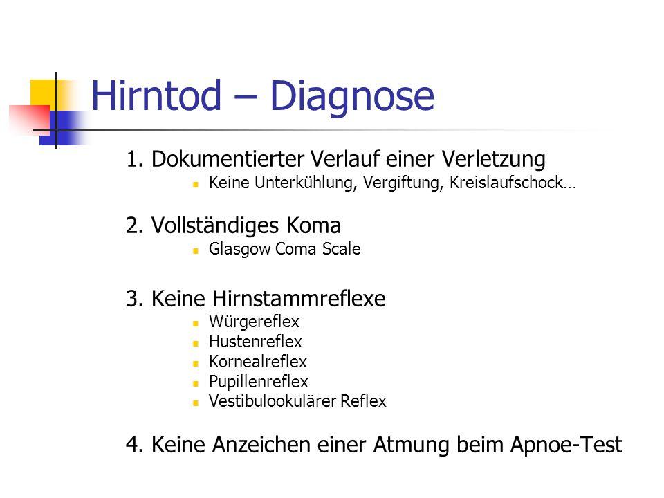 Hirntod – Diagnose 1. Dokumentierter Verlauf einer Verletzung