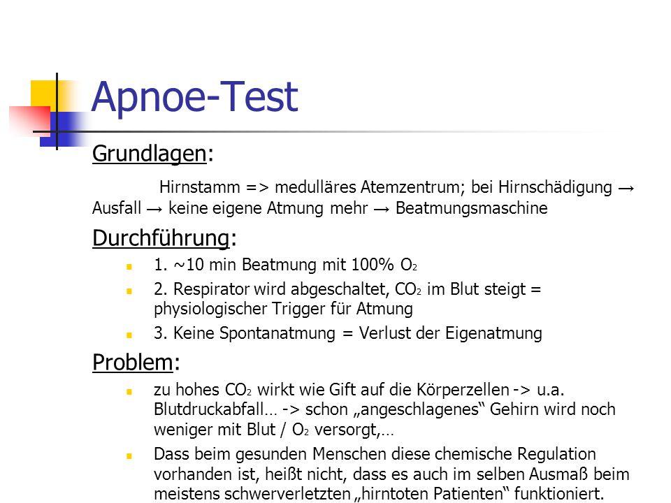 Apnoe-Test Grundlagen: