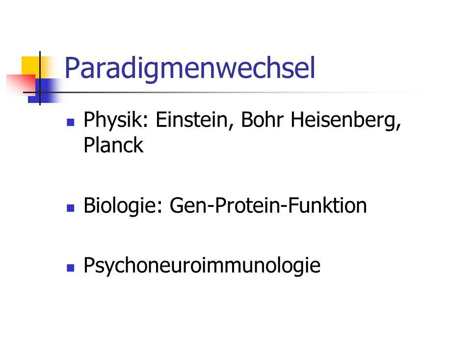 Paradigmenwechsel Physik: Einstein, Bohr Heisenberg, Planck