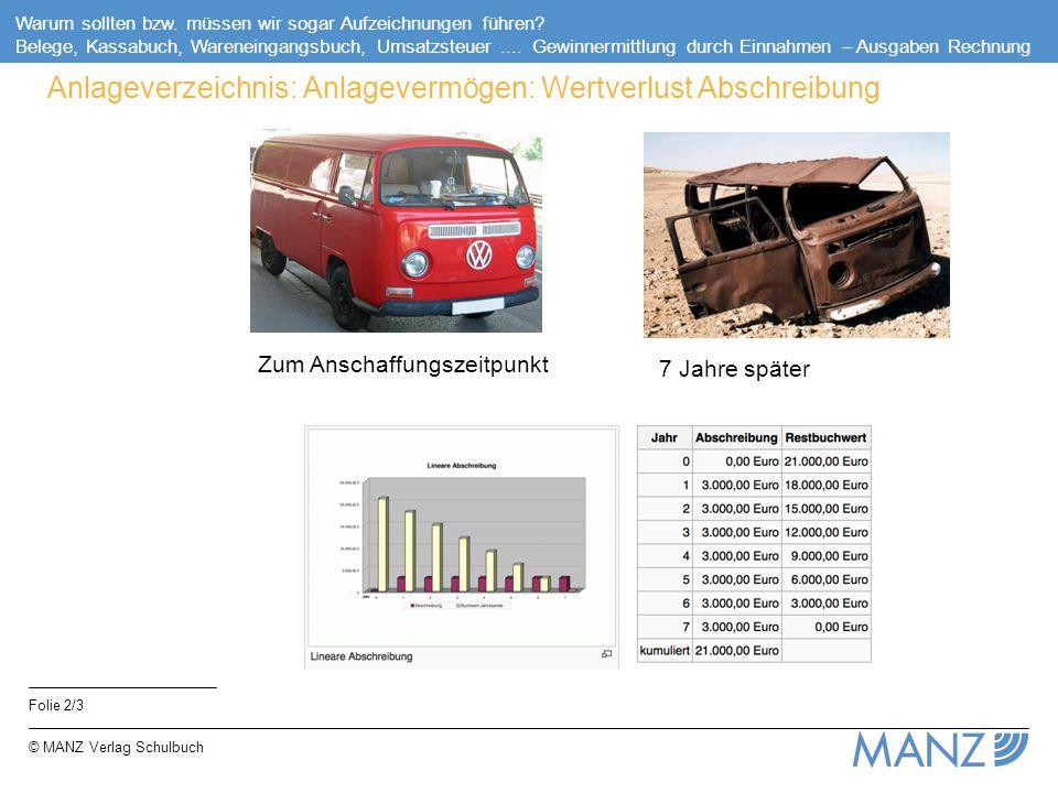 Anlageverzeichnis: Anlagevermögen: Wertverlust Abschreibung