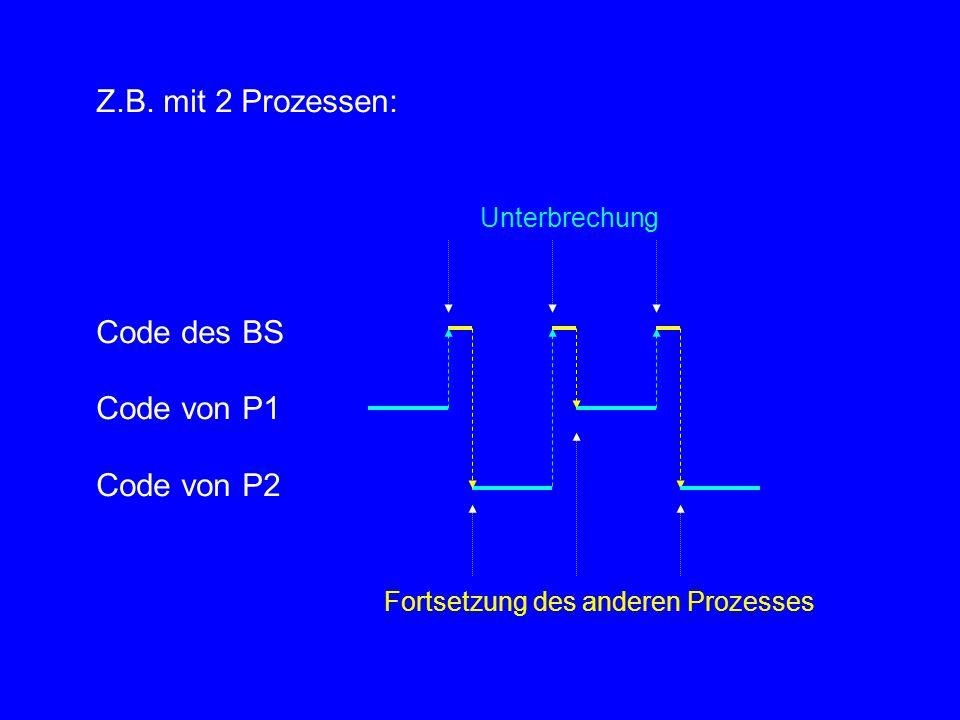 Z.B. mit 2 Prozessen: Unterbrechung. Code des BS.