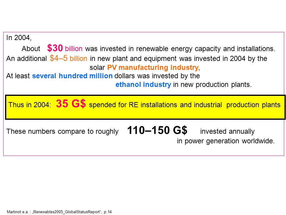 These numbers compare to roughly 110–150 G$ invested annually