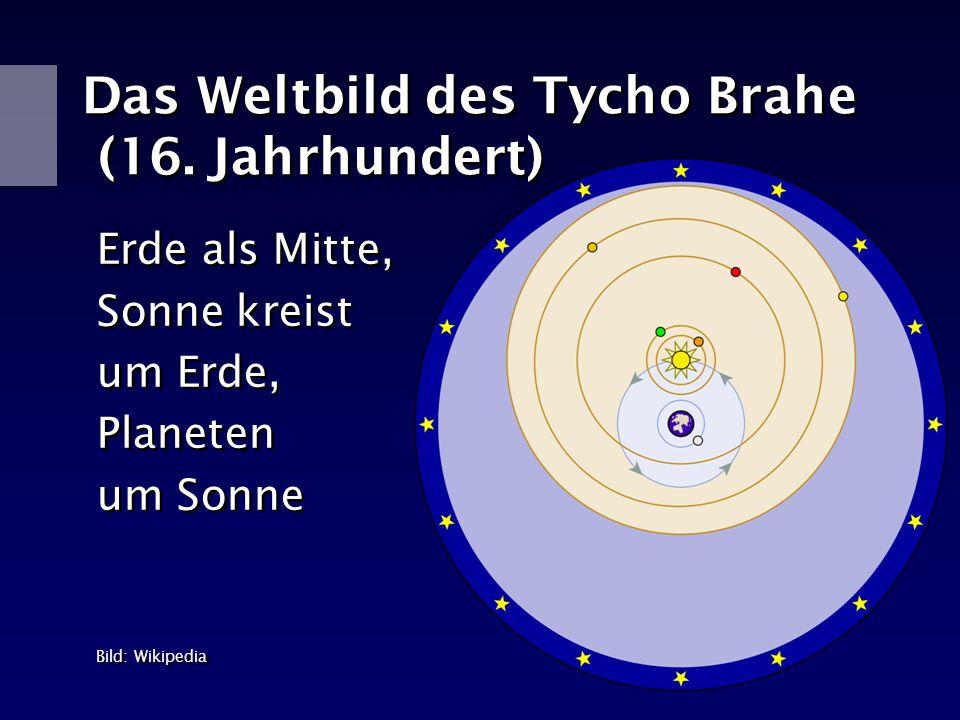 Das Weltbild des Tycho Brahe (16. Jahrhundert)