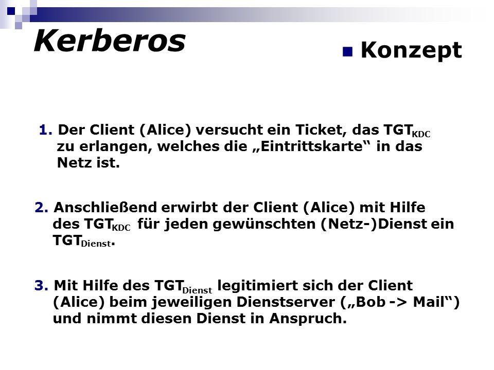 """Kerberos Konzept. 1. Der Client (Alice) versucht ein Ticket, das TGT zu erlangen, welches die """"Eintrittskarte in das Netz ist."""