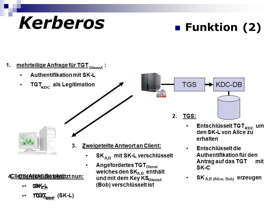 Kerberos Funktion (2) TGS KDC-DB mehrteilige Anfrage für TGT :