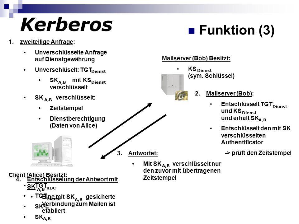Kerberos Funktion (3) zweiteilige Anfrage: