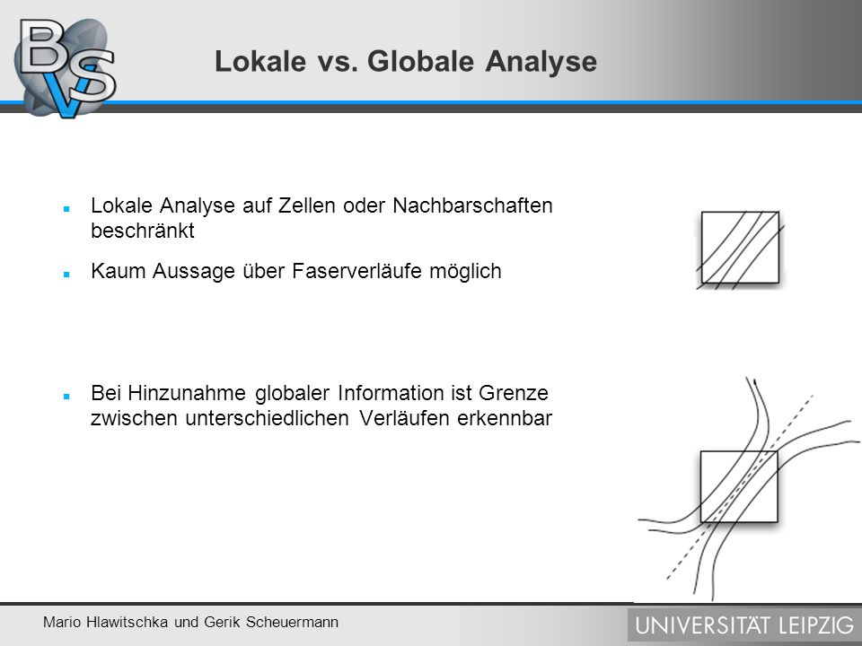 Lokale vs. Globale Analyse