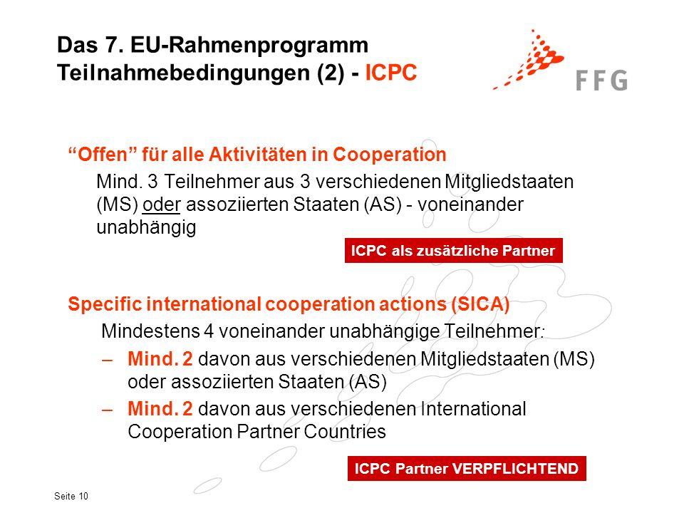 ICPC als zusätzliche Partner ICPC Partner VERPFLICHTEND