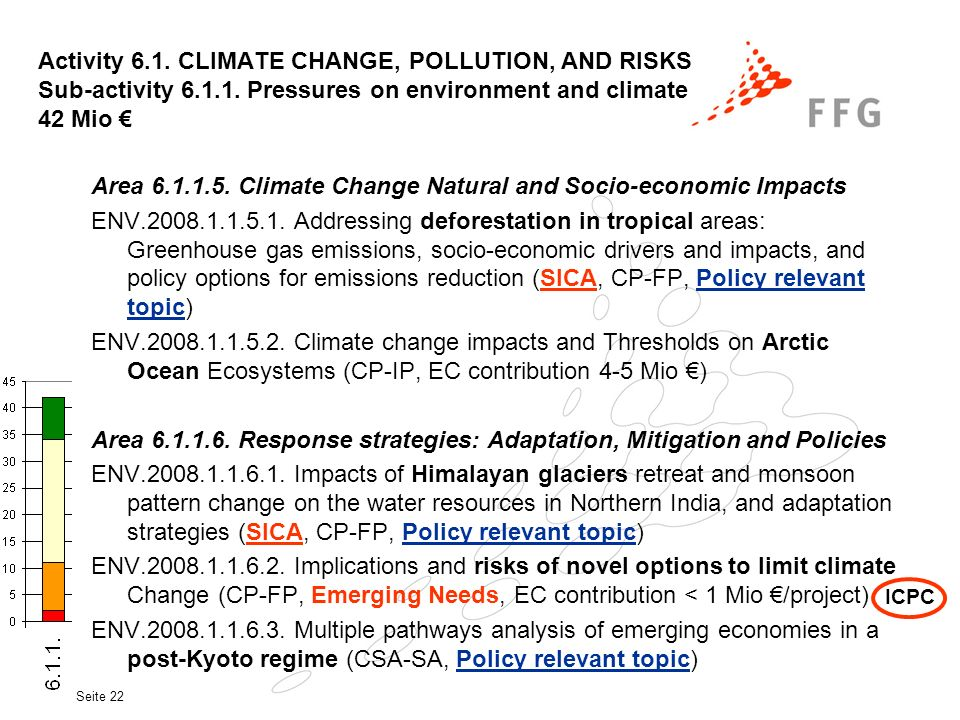 Area 6.1.1.5. Climate Change Natural and Socio-economic Impacts