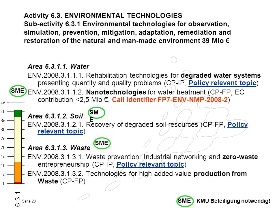 Activity 6. 3. ENVIRONMENTAL TECHNOLOGIES Sub-activity 6. 3