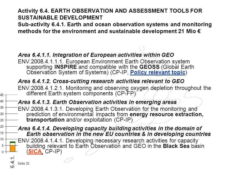 Activity 6.4. EARTH OBSERVATION AND ASSESSMENT TOOLS FOR SUSTAINABLE DEVELOPMENT Sub-activity 6.4.1. Earth and ocean observation systems and monitoring methods for the environment and sustainable development 21 Mio €