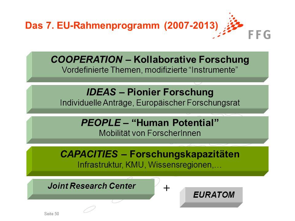 Das 7. EU-Rahmenprogramm (2007-2013)