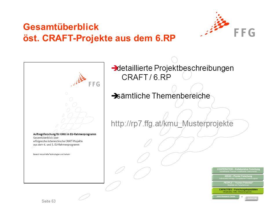 Gesamtüberblick öst. CRAFT-Projekte aus dem 6.RP