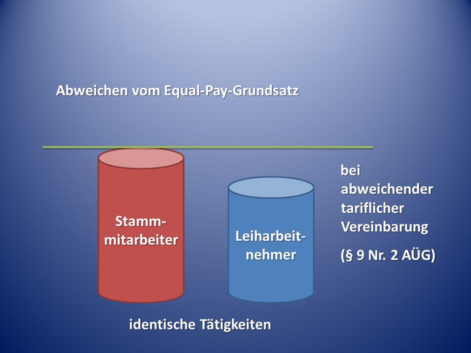 Abweichen vom Equal-Pay-Grundsatz