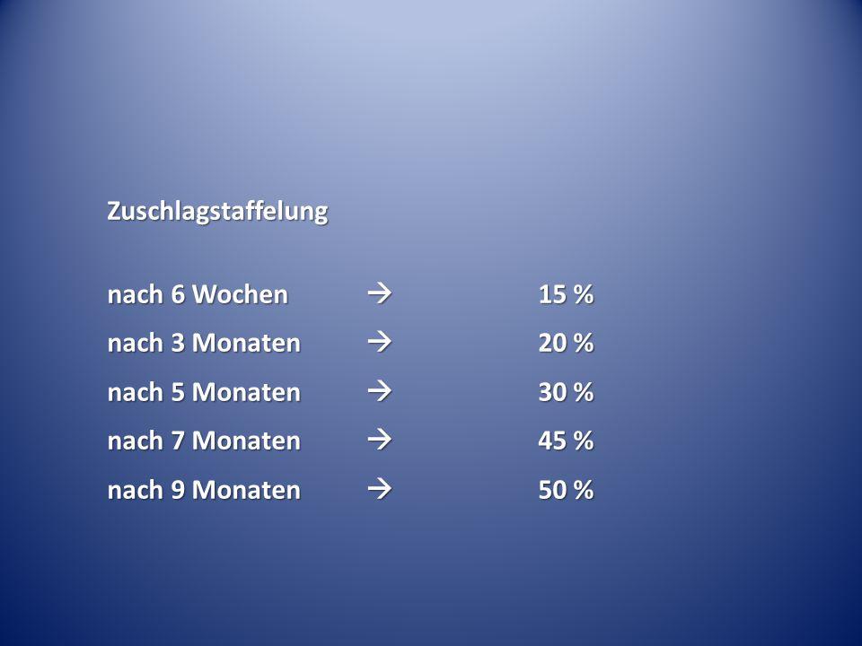 Zuschlagstaffelung nach 6 Wochen  15 % nach 3 Monaten  20 % nach 5 Monaten  30 % nach 7 Monaten  45 %