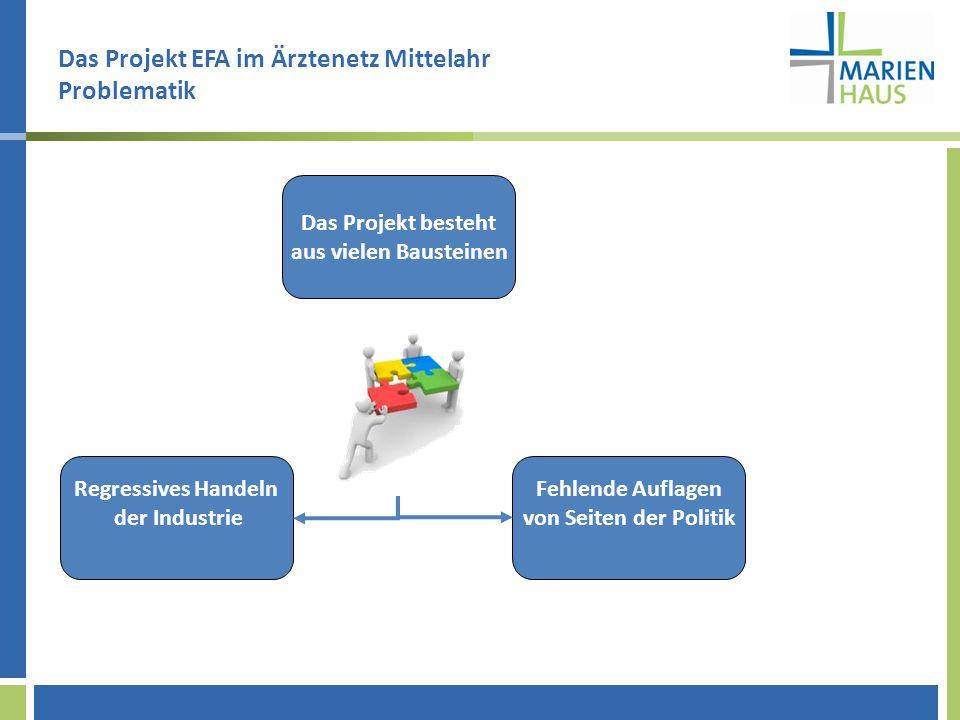 Das Projekt EFA im Ärztenetz Mittelahr Problematik