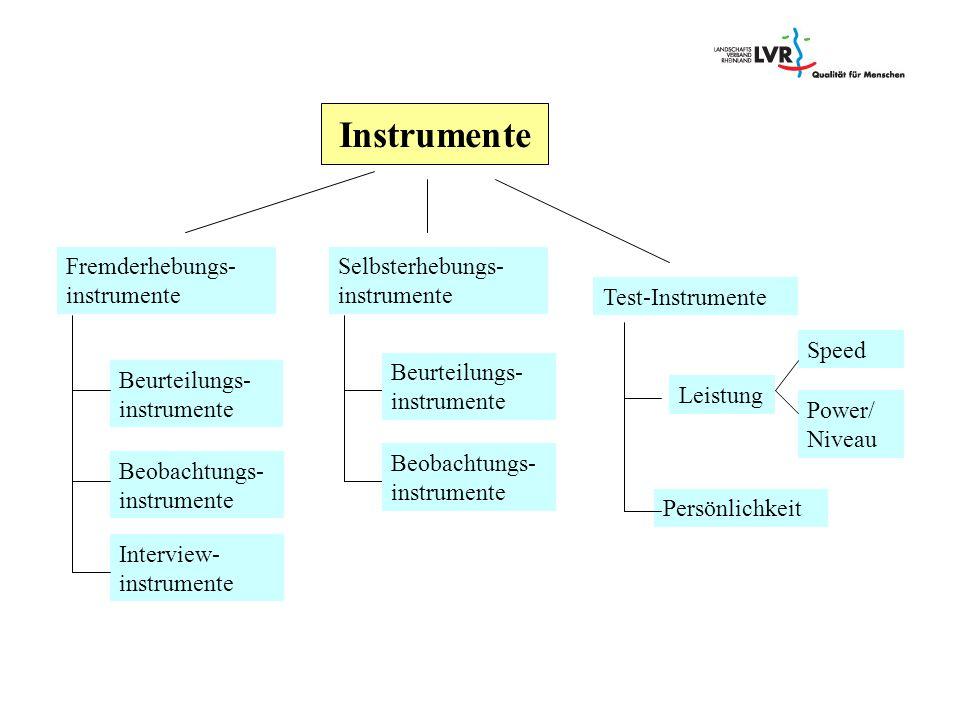 Instrumente Fremderhebungs-instrumente Selbsterhebungs-instrumente