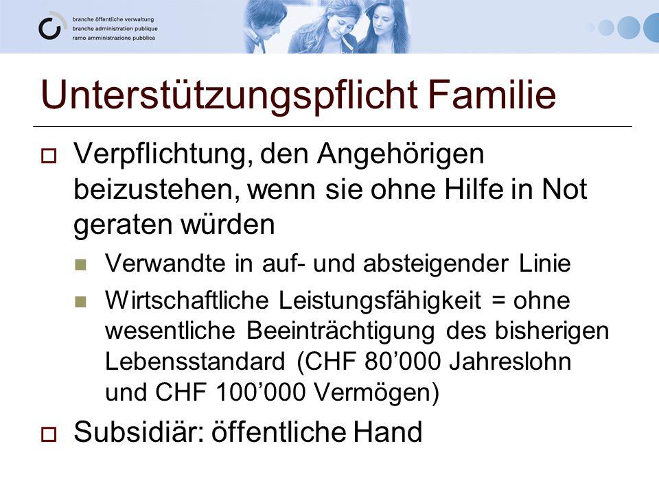 Unterstützungspflicht Familie