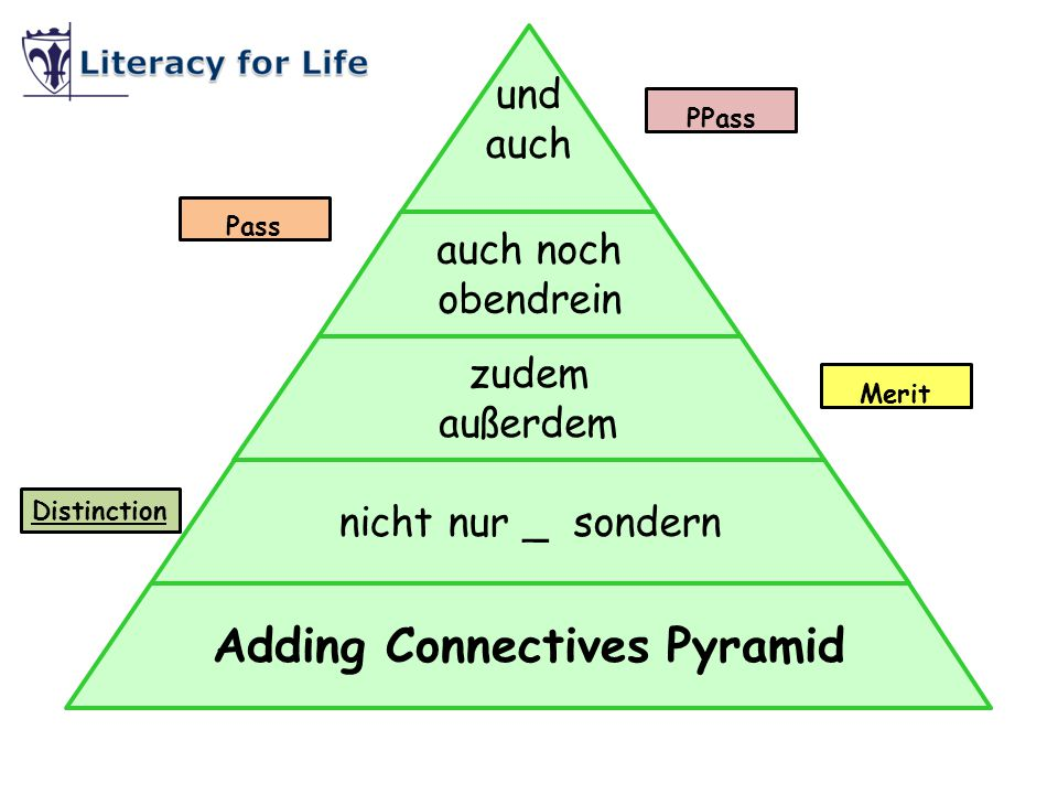 Adding Connectives Pyramid