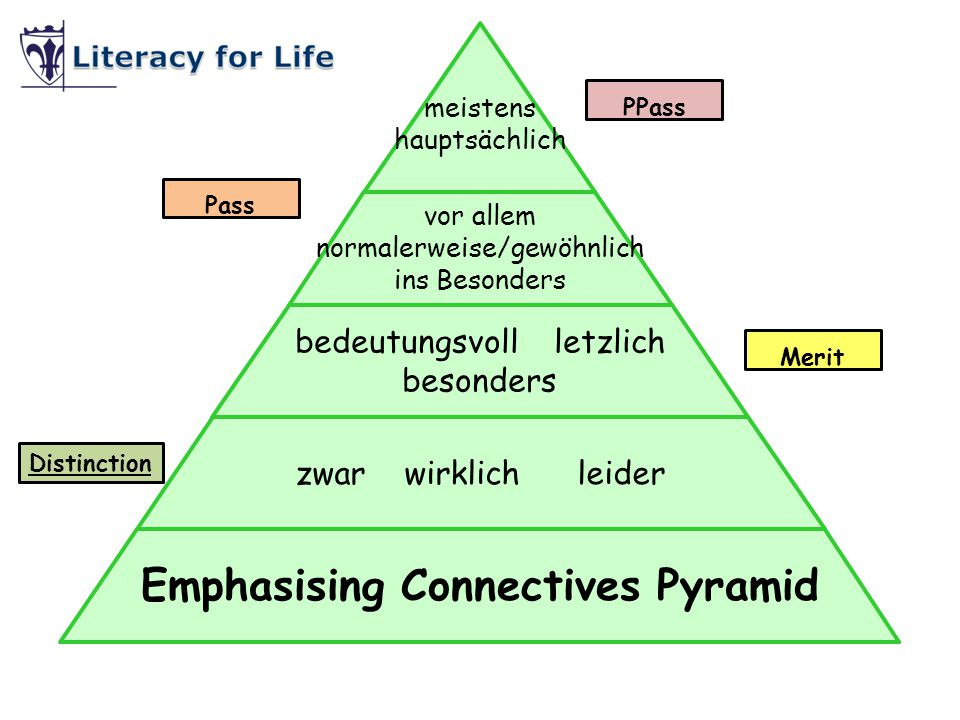 Emphasising Connectives Pyramid