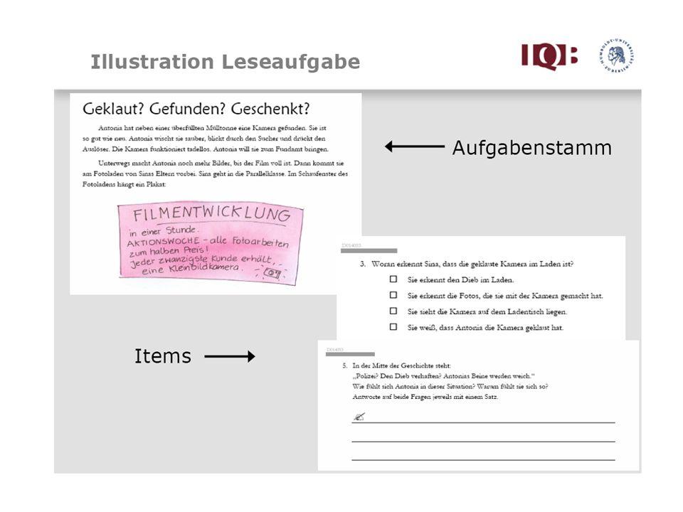 Folien des IQB Bestandteile einer Aufgabe: Aufgabenstamm: Texte, Textensemble, Statistiken, Grafiken, Hörtexte.