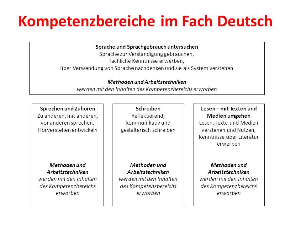 Kompetenzbereiche im Fach Deutsch
