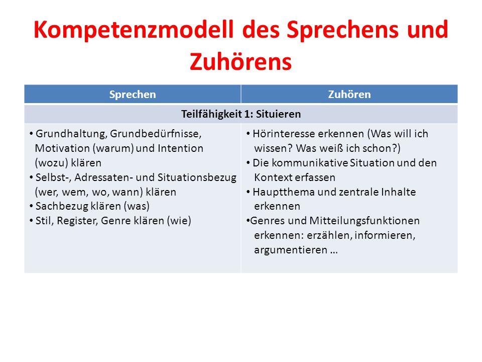 Kompetenzmodell des Sprechens und Zuhörens