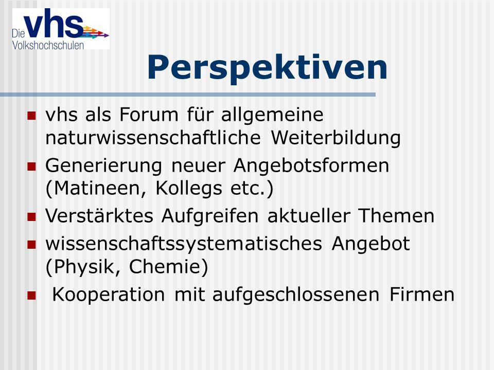 Perspektiven vhs als Forum für allgemeine naturwissenschaftliche Weiterbildung. Generierung neuer Angebotsformen (Matineen, Kollegs etc.)