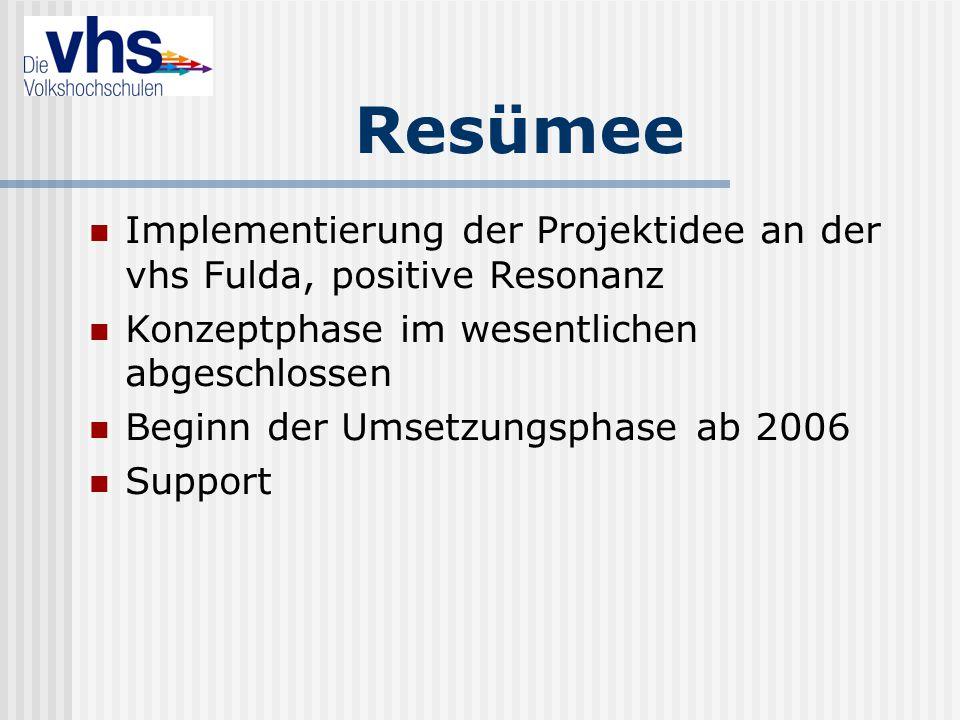 Resümee Implementierung der Projektidee an der vhs Fulda, positive Resonanz. Konzeptphase im wesentlichen abgeschlossen.