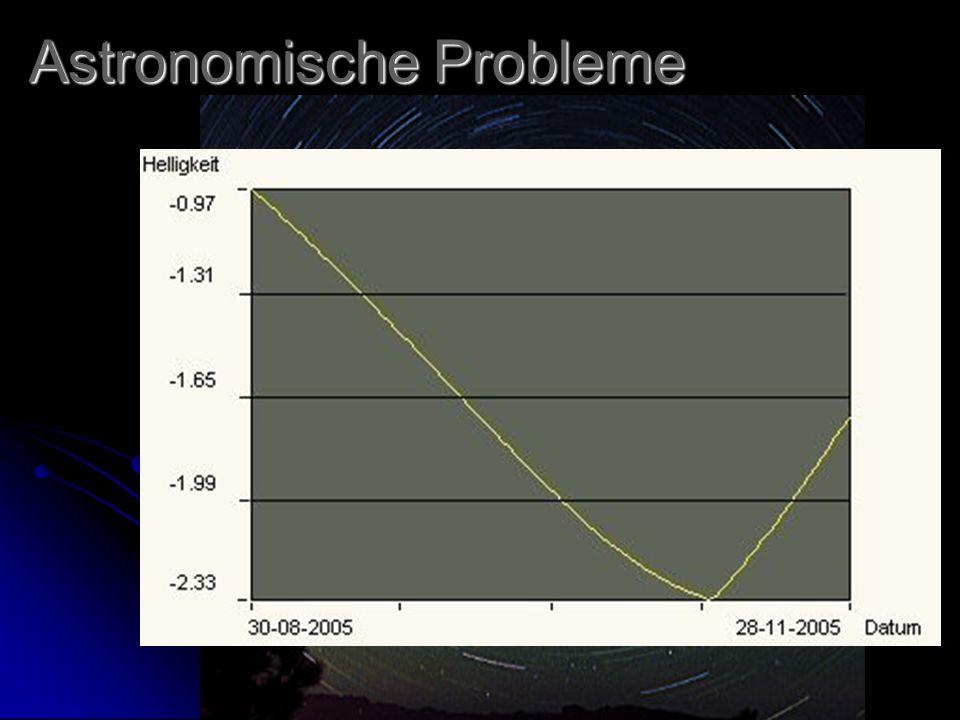 Astronomische Probleme