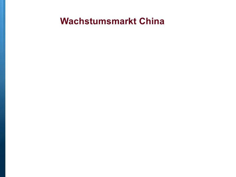 Wachstumsmarkt China