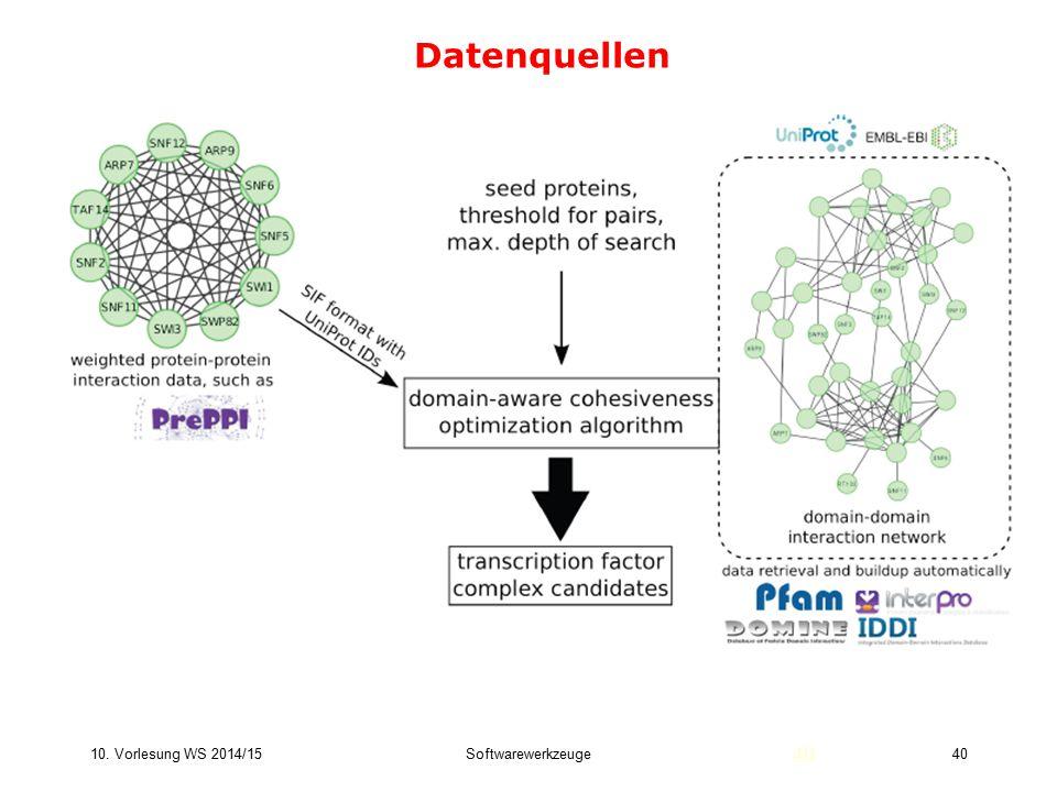 Datenquellen