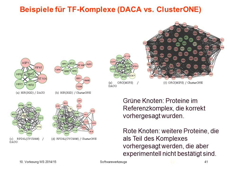Beispiele für TF-Komplexe (DACA vs. ClusterONE)
