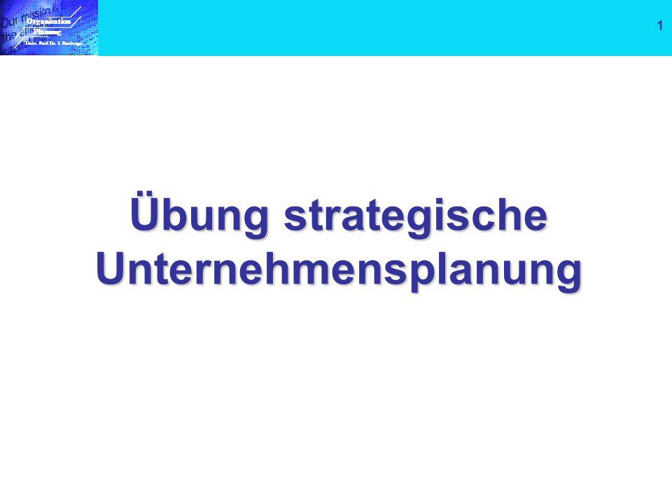 Übung strategische Unternehmensplanung