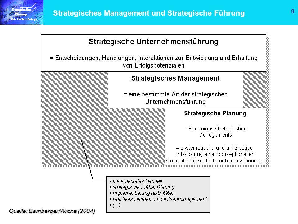 Strategisches Management und Strategische Führung