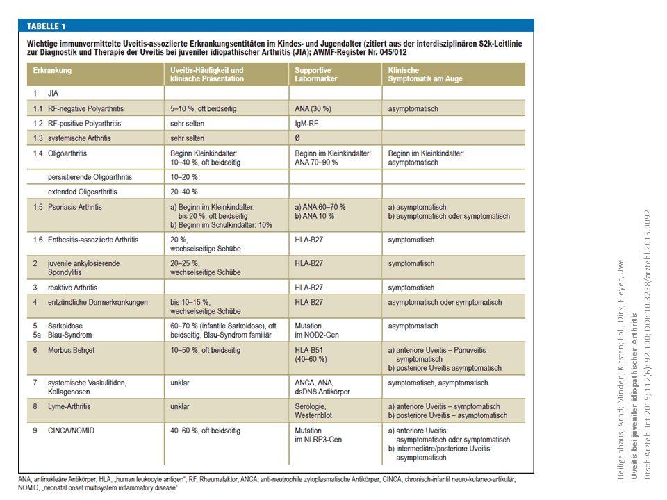 Dtsch Arztebl Int 2015; 112(6): 92-100; DOI: 10.3238/arztebl.2015.0092