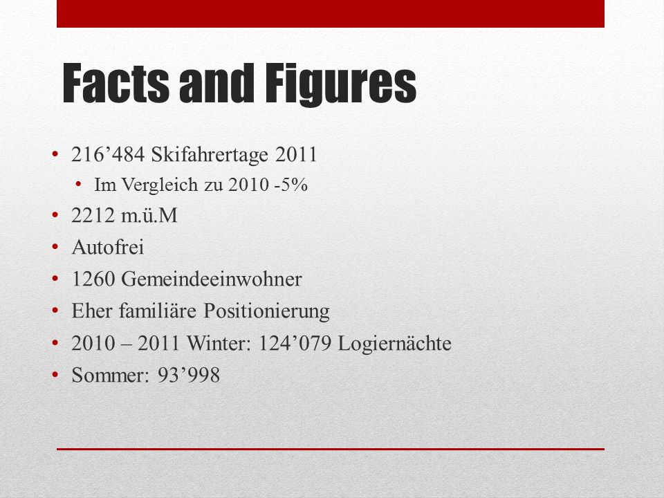 Facts and Figures 216'484 Skifahrertage m.ü.M Autofrei