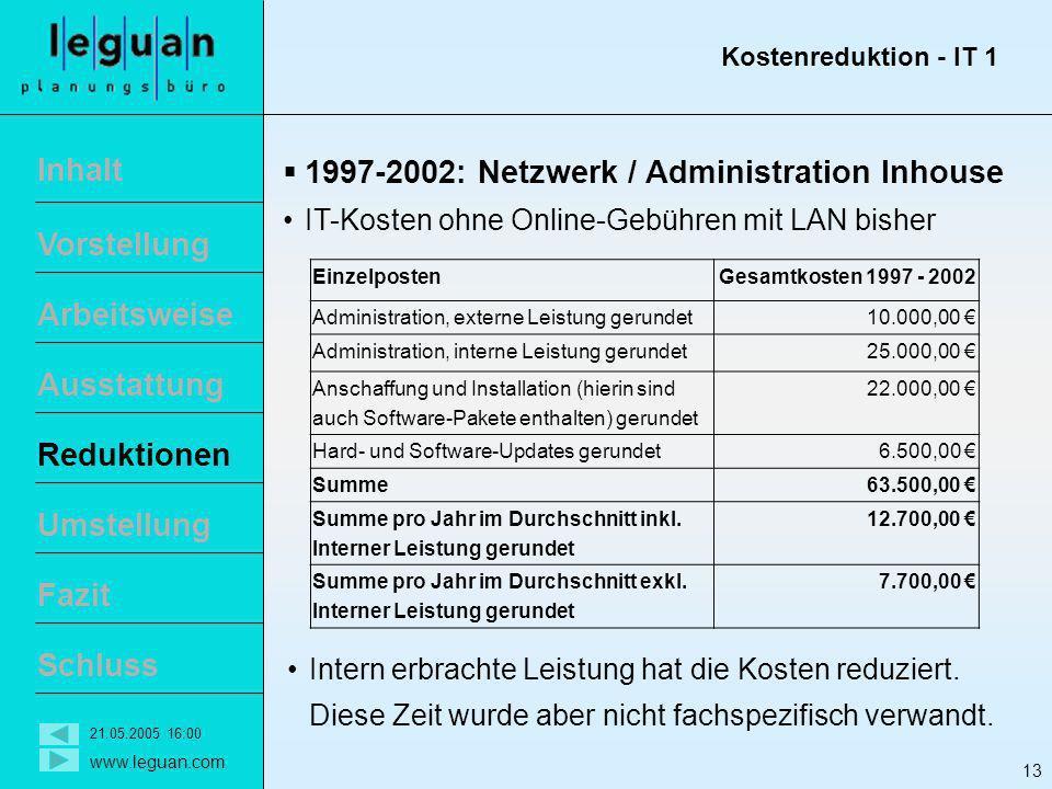 1997-2002: Netzwerk / Administration Inhouse