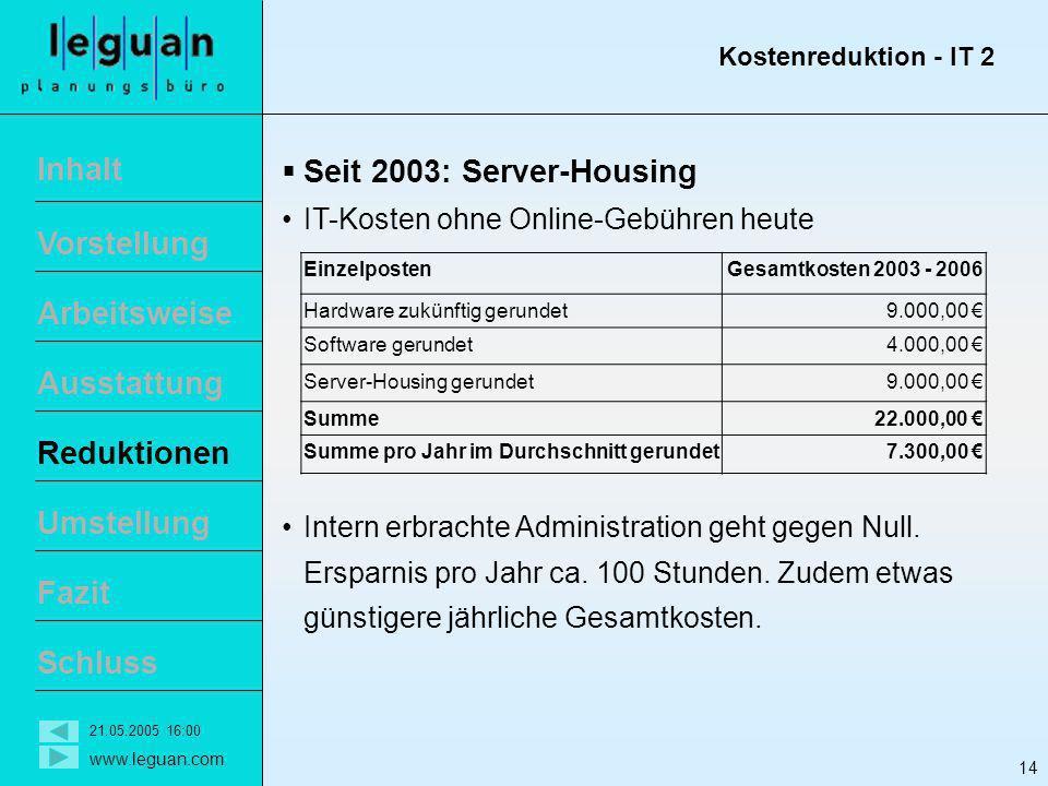 Inhalt Seit 2003: Server-Housing Vorstellung Arbeitsweise Ausstattung