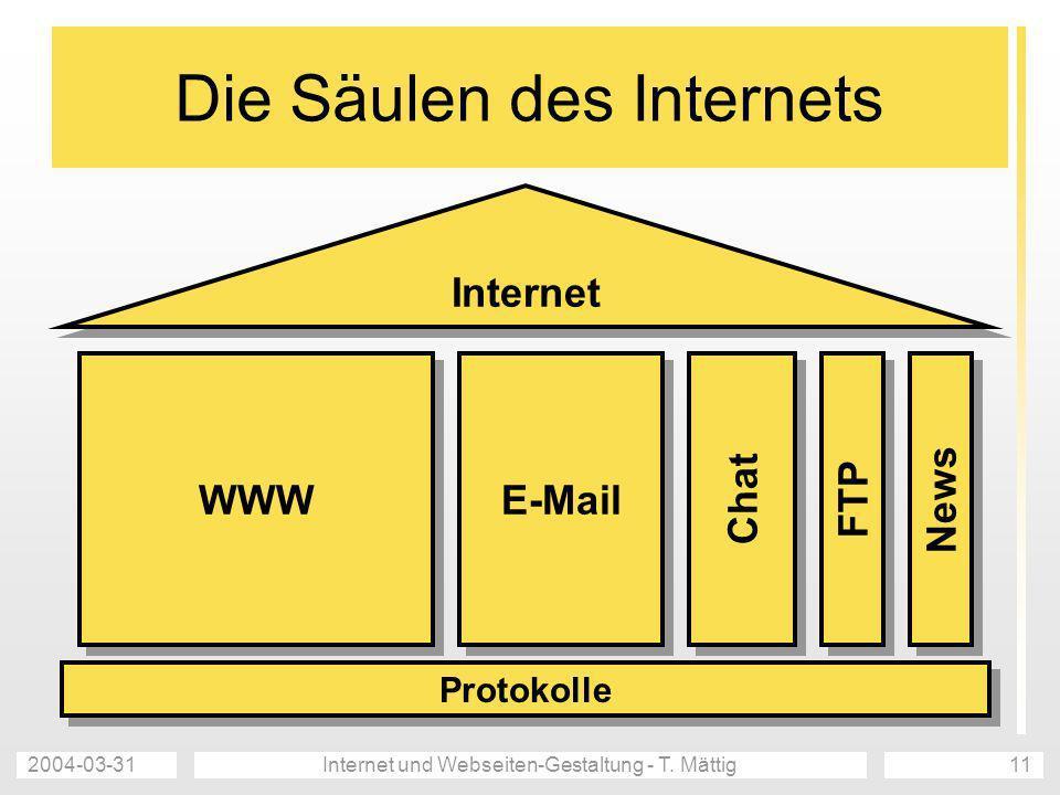 Die Säulen des Internets