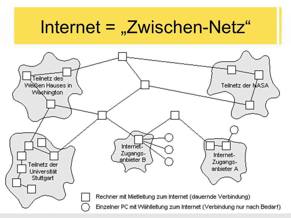 """Internet = """"Zwischen-Netz"""