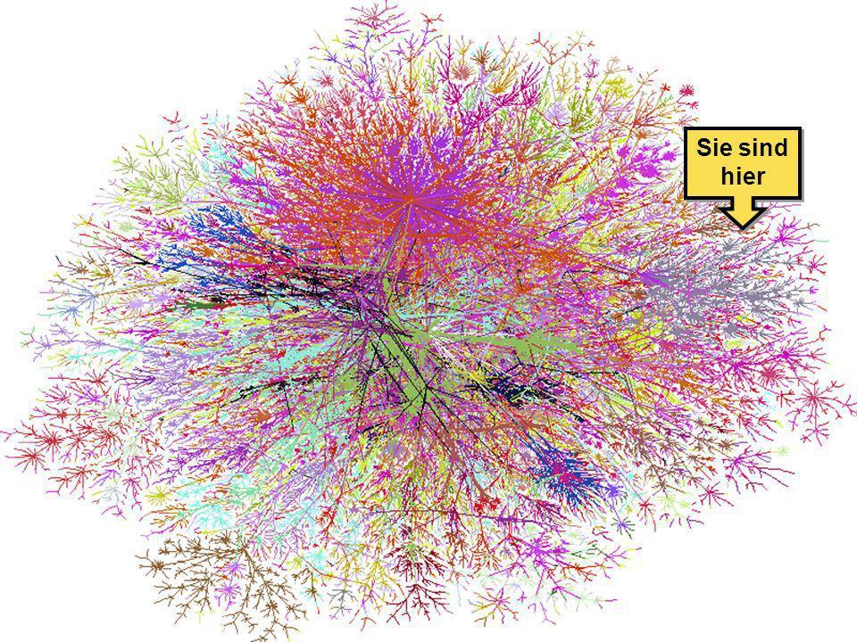 Landkarte vom Internet