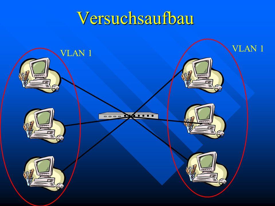 Versuchsaufbau VLAN 1 VLAN 1