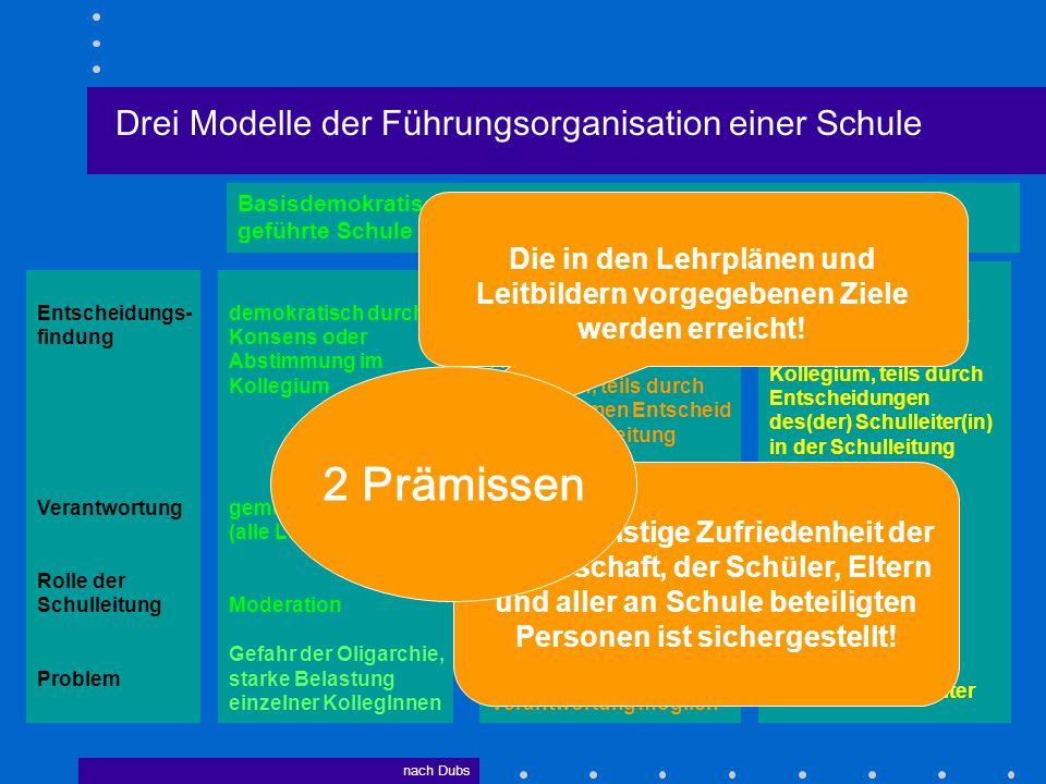2 Prämissen Drei Modelle der Führungsorganisation einer Schule