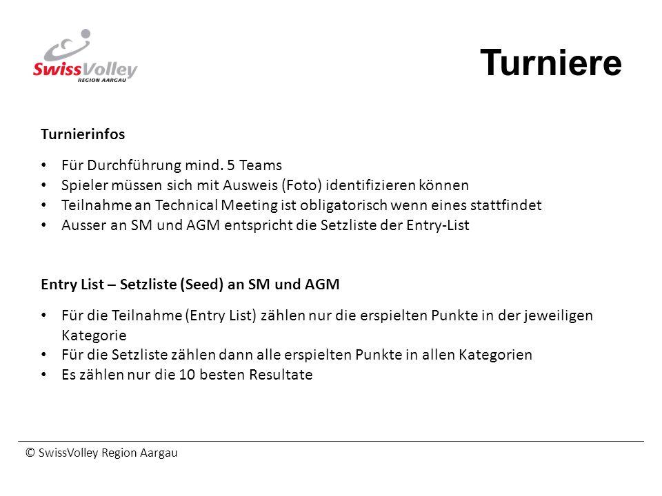 Turniere Turnierinfos Für Durchführung mind. 5 Teams