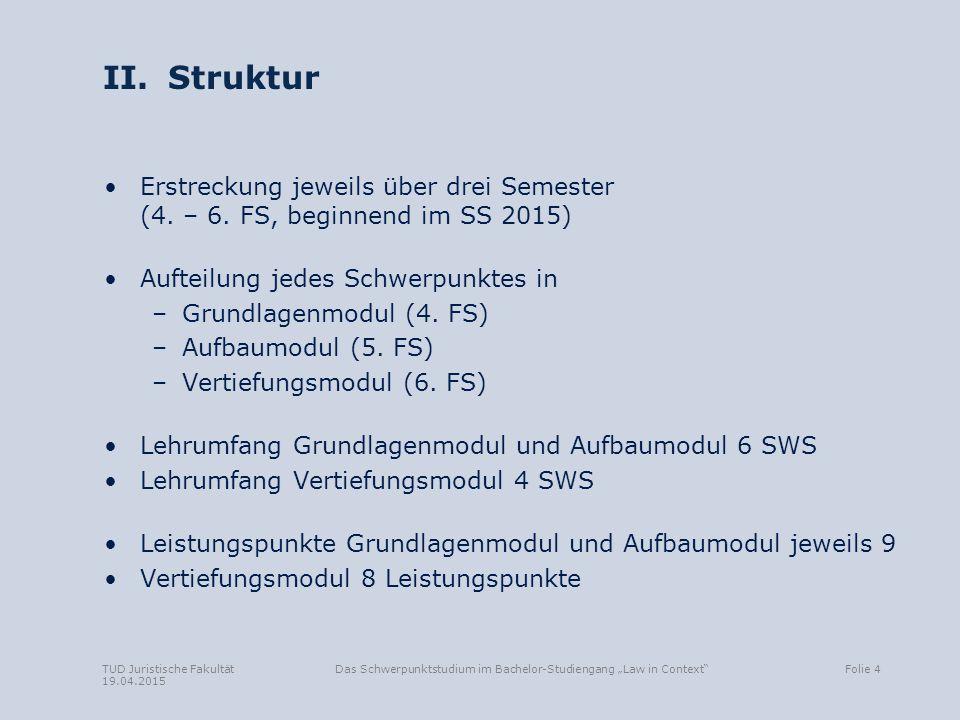 "Das Schwerpunktstudium im Bachelor-Studiengang ""Law in Context"