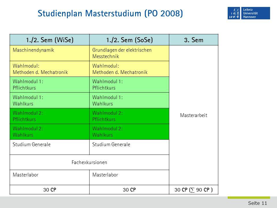 Studienplan Masterstudium (PO 2008)