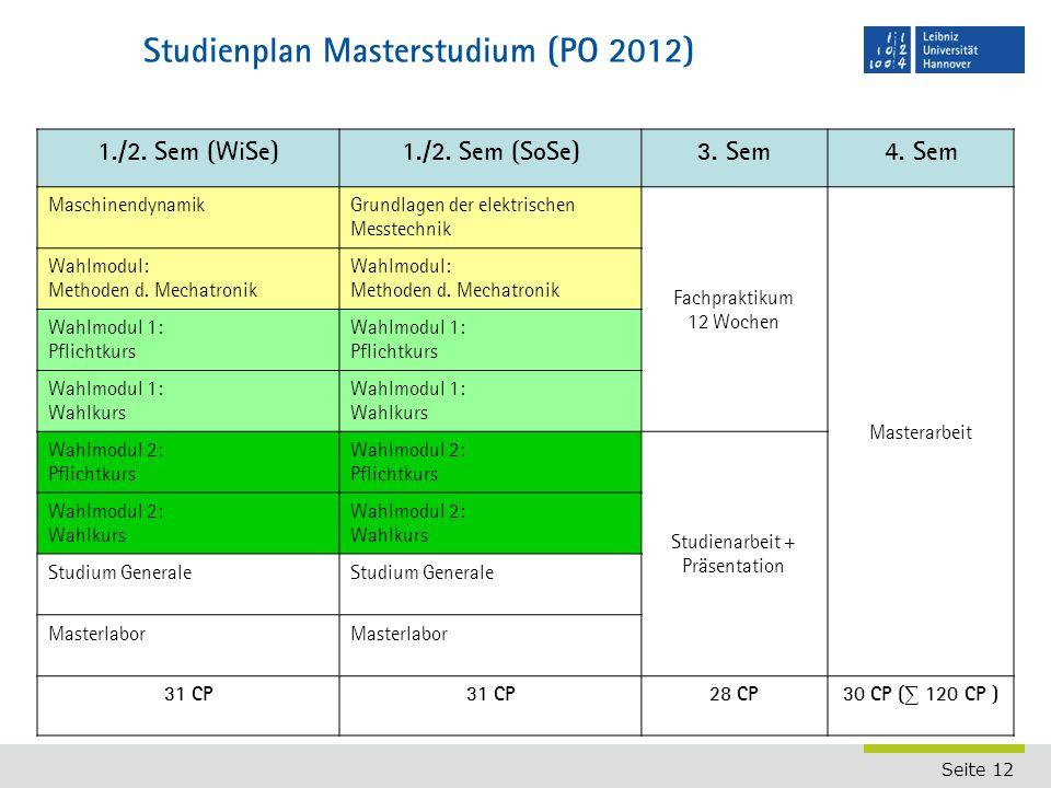 Studienplan Masterstudium (PO 2012)